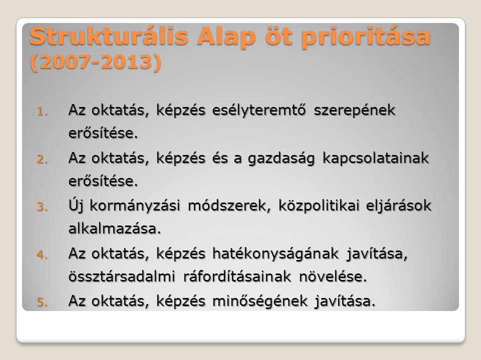 Strukturális Alap öt prioritása (2007-2013) 1. Az oktatás, képzés esélyteremtő szerepének erősítése. 2. Az oktatás, képzés és a gazdaság kapcsolataina