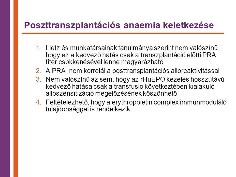 Poszttranszplantációs anaemia keletkezése 1.Lietz és munkatársainak tanulmánya szerint nem valószínű, hogy ez a kedvező hatás csak a transzplantáció előtti PRA titer csökkenésével lenne magyarázható 2.A PRA nem korrelál a posttransplantációs alloreaktivitással 3.Nem valószínű az sem, hogy az rHuEPO kezelés hosszútávú kedvező hatása csak a transfusio következtében kialakuló alloszensitizáció megelőzésének köszönhető 4.Feltételezhető, hogy a erythropoietin complex immunmoduláló tulajdonsággal is rendelkezik