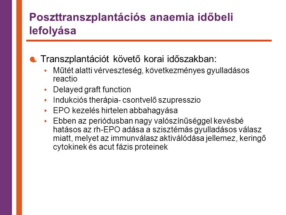 Poszttranszplantációs anaemia időbeli lefolyása Transzplantációt követő korai időszakban: Műtét alatti vérveszteség, következményes gyulladásos reactio Delayed graft function Indukciós therápia- csontvelő szupresszio EPO kezelés hirtelen abbahagyása Ebben az periódusban nagy valószínűséggel kevésbé hatásos az rh-EPO adása a szisztémás gyulladásos válasz miatt, melyet az immunválasz aktiválódása jellemez, keringő cytokinek és acut fázis proteinek