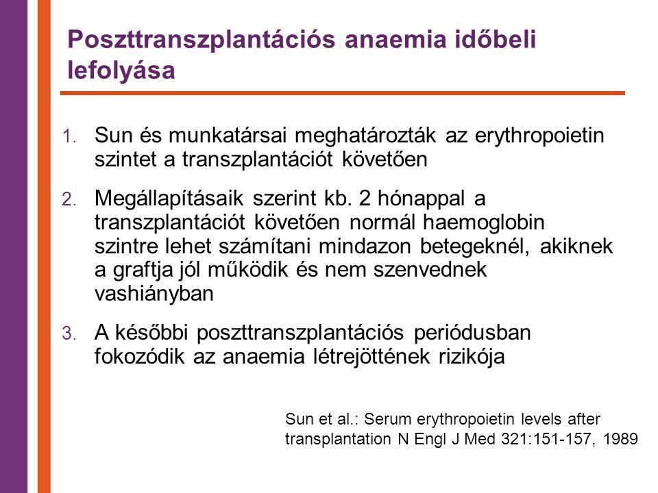 Poszttranszplantációs anaemia időbeli lefolyása 1.