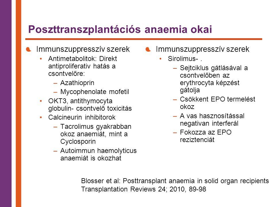 Poszttranszplantációs anaemia okai Immunszuppresszív szerek Antimetabolitok: Direkt antiproliferativ hatás a csontvelőre: –Azathioprin –Mycophenolate mofetil OKT3, antithymocyta globulin- csontvelő toxicitás Calcineurin inhibitorok –Tacrolimus gyakrabban okoz anaemiát, mint a Cyclosporin –Autoimmun haemolyticus anaemiát is okozhat Immunszuppresszív szerek Sirolimus-.