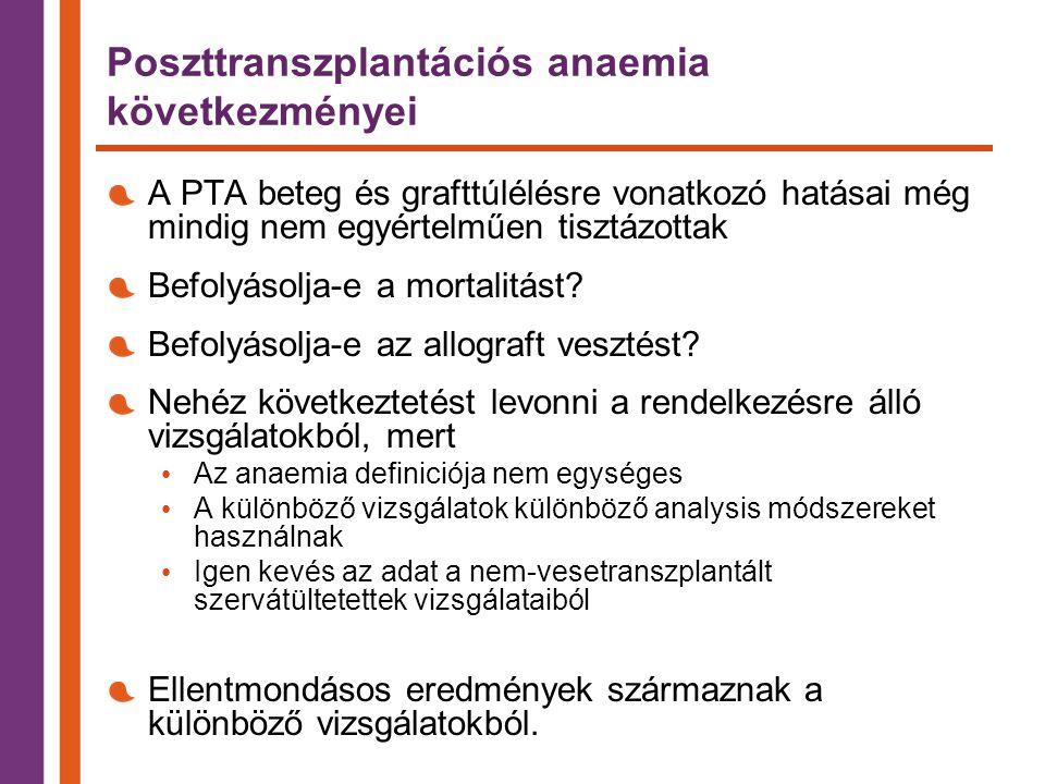 Poszttranszplantációs anaemia következményei A PTA beteg és grafttúlélésre vonatkozó hatásai még mindig nem egyértelműen tisztázottak Befolyásolja-e a mortalitást.
