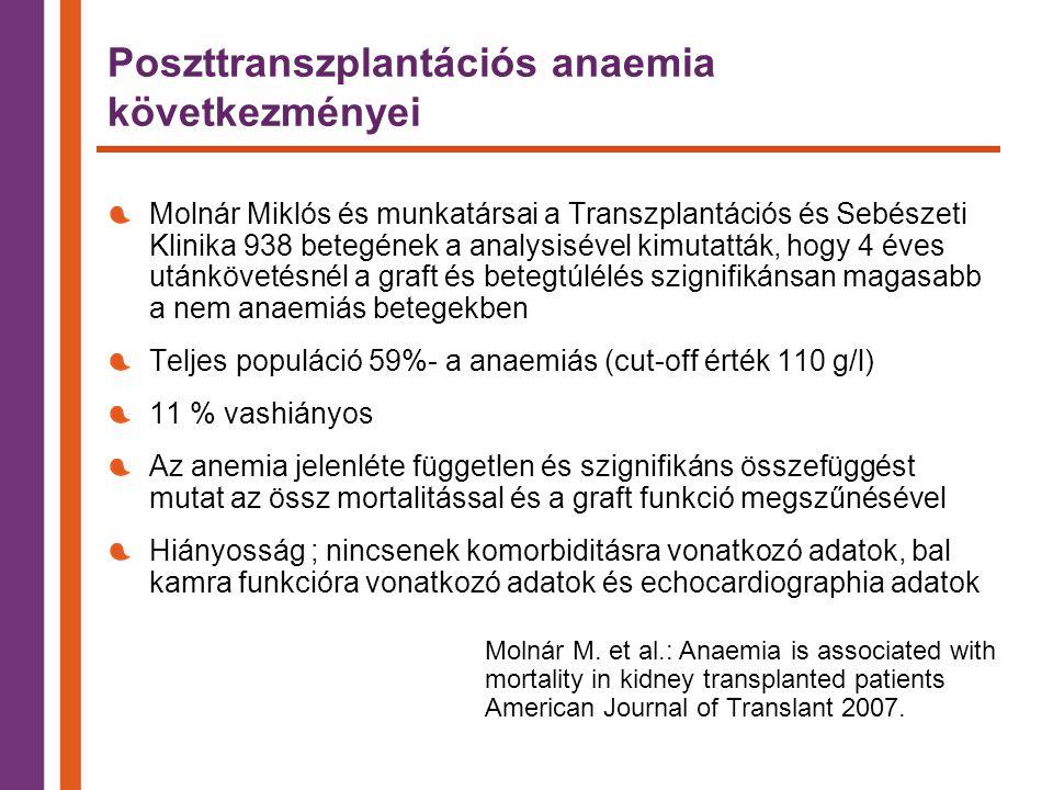 Poszttranszplantációs anaemia következményei Molnár Miklós és munkatársai a Transzplantációs és Sebészeti Klinika 938 betegének a analysisével kimutatták, hogy 4 éves utánkövetésnél a graft és betegtúlélés szignifikánsan magasabb a nem anaemiás betegekben Teljes populáció 59%- a anaemiás (cut-off érték 110 g/l) 11 % vashiányos Az anemia jelenléte független és szignifikáns összefüggést mutat az össz mortalitással és a graft funkció megszűnésével Hiányosság ; nincsenek komorbiditásra vonatkozó adatok, bal kamra funkcióra vonatkozó adatok és echocardiographia adatok Molnár M.
