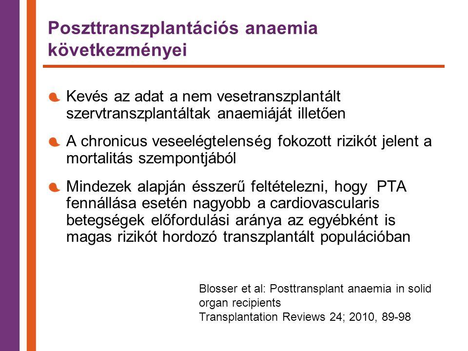 Poszttranszplantációs anaemia következményei Kevés az adat a nem vesetranszplantált szervtranszplantáltak anaemiáját illetően A chronicus veseelégtelenség fokozott rizikót jelent a mortalitás szempontjából Mindezek alapján ésszerű feltételezni, hogy PTA fennállása esetén nagyobb a cardiovascularis betegségek előfordulási aránya az egyébként is magas rizikót hordozó transzplantált populációban Blosser et al: Posttransplant anaemia in solid organ recipients Transplantation Reviews 24; 2010, 89-98
