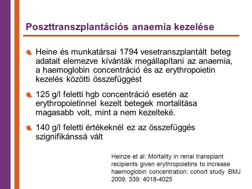 Poszttranszplantációs anaemia kezelése Heine és munkatársai 1794 vesetranszplantált beteg adatait elemezve kívánták megállapítani az anaemia, a haemoglobin concentráció és az erythropoietin kezelés közötti összefüggést 125 g/l feletti hgb concentráció esetén az erythropoietinnel kezelt betegek mortalitása magasabb volt, mint a nem kezelteké.