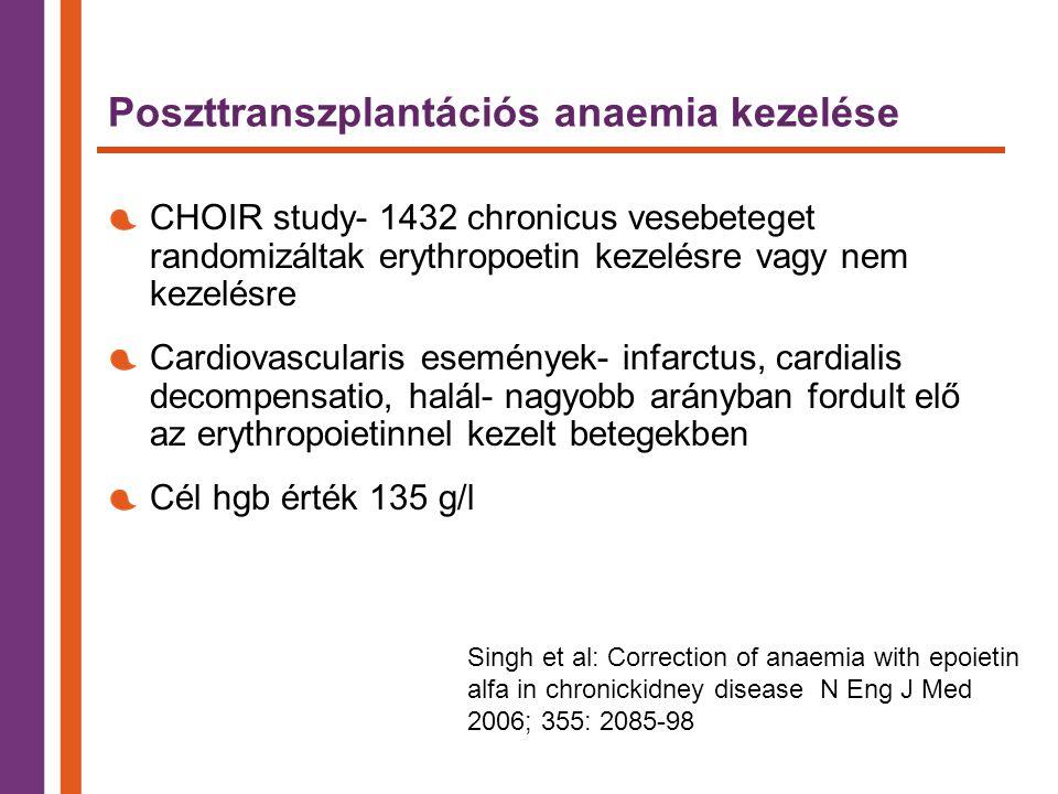 Poszttranszplantációs anaemia kezelése CHOIR study- 1432 chronicus vesebeteget randomizáltak erythropoetin kezelésre vagy nem kezelésre Cardiovascularis események- infarctus, cardialis decompensatio, halál- nagyobb arányban fordult elő az erythropoietinnel kezelt betegekben Cél hgb érték 135 g/l Singh et al: Correction of anaemia with epoietin alfa in chronickidney disease N Eng J Med 2006; 355: 2085-98