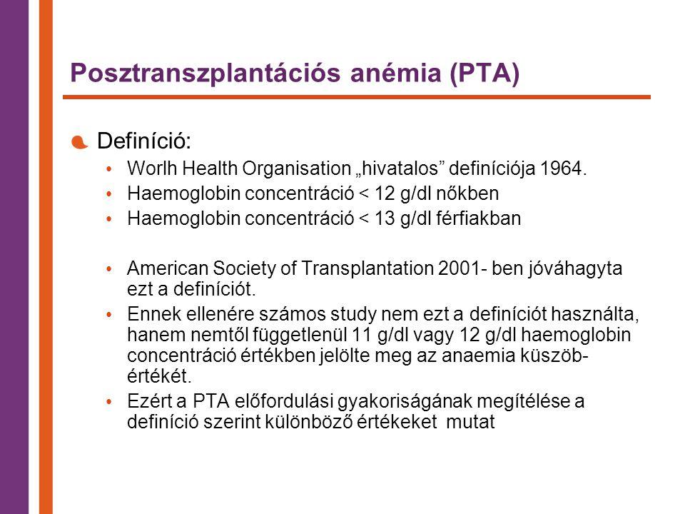 """Posztranszplantációs anémia (PTA) Definíció: Worlh Health Organisation """"hivatalos definíciója 1964."""