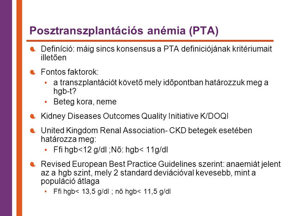 Posztranszplantációs anémia (PTA) Definíció: máig sincs konsensus a PTA definiciójának kritériumait illetően Fontos faktorok: a transzplantációt követő mely időpontban határozzuk meg a hgb-t.