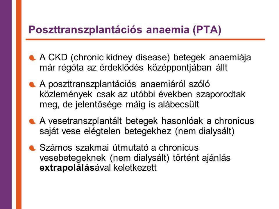 Poszttranszplantációs anaemia (PTA) A CKD (chronic kidney disease) betegek anaemiája már régóta az érdeklődés középpontjában állt A poszttranszplantációs anaemiáról szóló közlemények csak az utóbbi években szaporodtak meg, de jelentősége máig is alábecsült A vesetranszplantált betegek hasonlóak a chronicus saját vese elégtelen betegekhez (nem dialysált) Számos szakmai útmutató a chronicus vesebetegeknek (nem dialysált) történt ajánlás extrapolálásával keletkezett