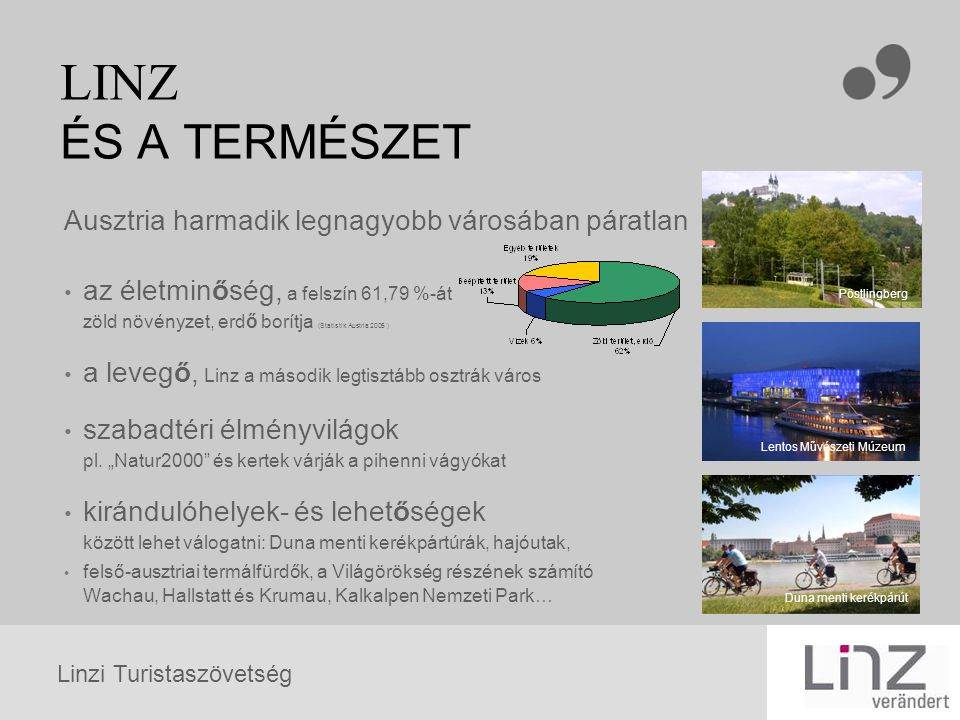 Linzi Turistaszövetség LINZ ÉS A TERMÉSZET Ausztria harmadik legnagyobb városában páratlan az életminőség, a felszín 61,79 %-át zöld növényzet, erdő b