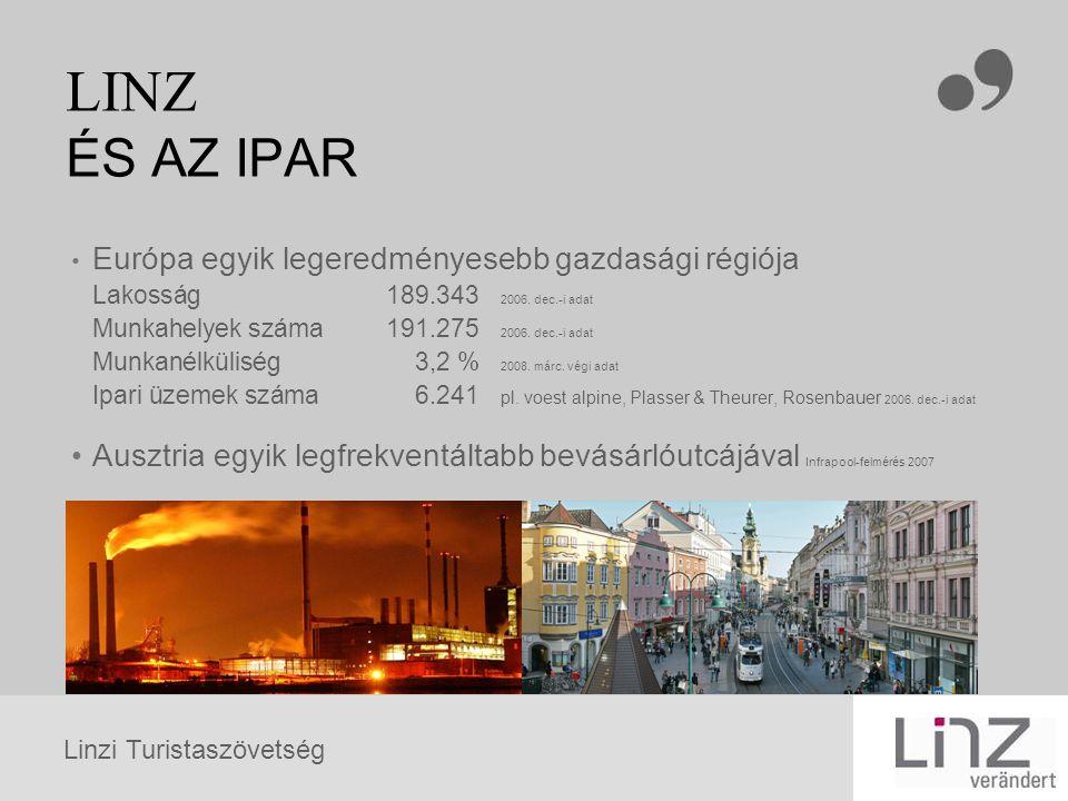 Linzi Turistaszövetség LINZ ÉS AZ IPAR Európa egyik legeredményesebb gazdasági régiója Lakosság189.343 2006. dec.-i adat Munkahelyek száma 191.275 200