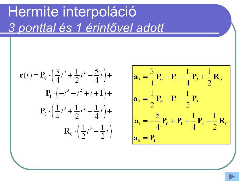 Hermite interpoláció 3 ponttal és 1 érintővel adott