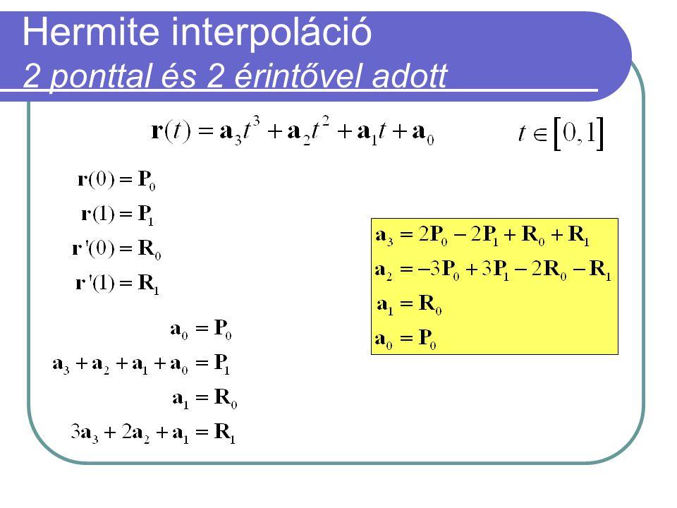 Hermite interpoláció 2 ponttal és 2 érintővel adott