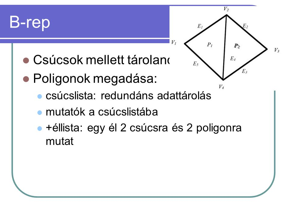 B-rep Csúcsok mellett tárolandó a topológia Poligonok megadása: csúcslista: redundáns adattárolás mutatók a csúcslistába +éllista: egy él 2 csúcsra és 2 poligonra mutat