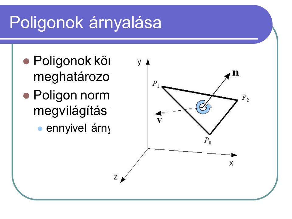 Poligonok árnyalása Poligonok körbejárási iránya előre meghatározott Poligon normálvektorának a megvilágítás vektorával bezárt szöge ennyivel árnyaljuk a poligon színét