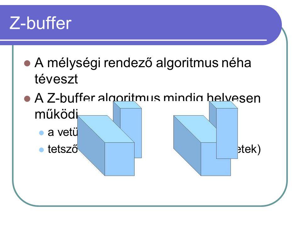 A mélységi rendező algoritmus néha téveszt A Z-buffer algoritmus mindig helyesen működik a vetület pixelein operál tetszőleges alakzatra (pl.