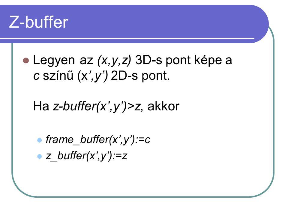Z-buffer Legyen az (x,y,z) 3D-s pont képe a c színű (x',y') 2D-s pont.