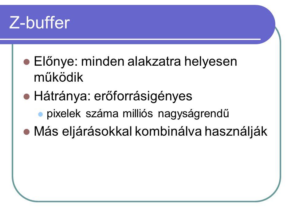 Z-buffer Előnye: minden alakzatra helyesen működik Hátránya: erőforrásigényes pixelek száma milliós nagyságrendű Más eljárásokkal kombinálva használják
