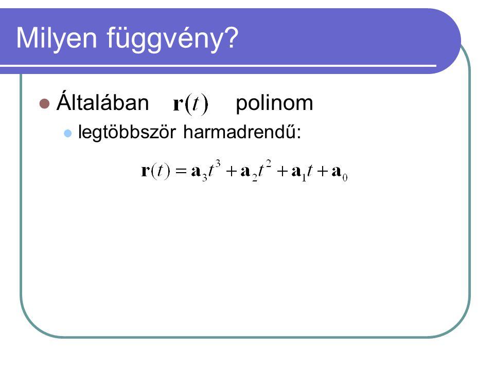 Milyen függvény Általában polinom legtöbbször harmadrendű:
