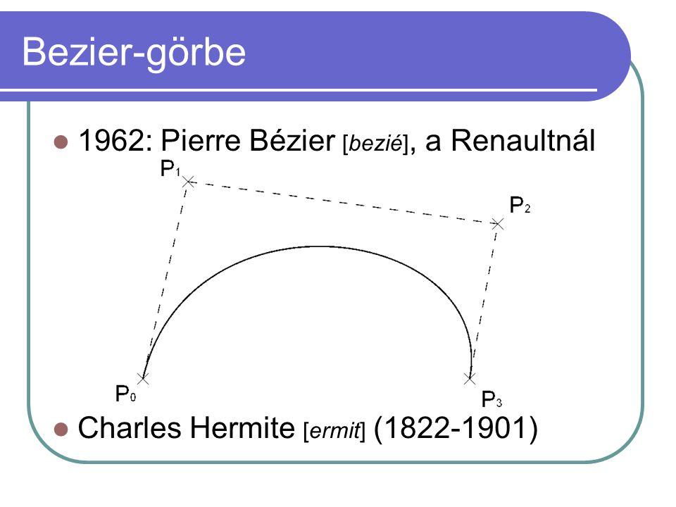 Bezier-görbe 1962: Pierre Bézier [bezié], a Renaultnál Charles Hermite [ermit] (1822-1901)