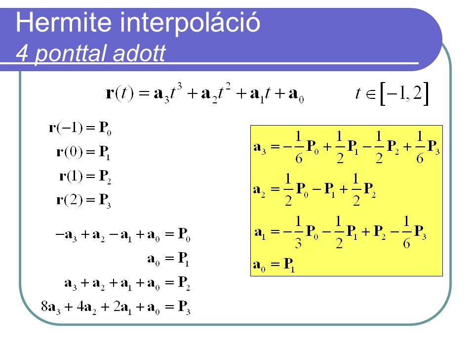Hermite interpoláció 4 ponttal adott