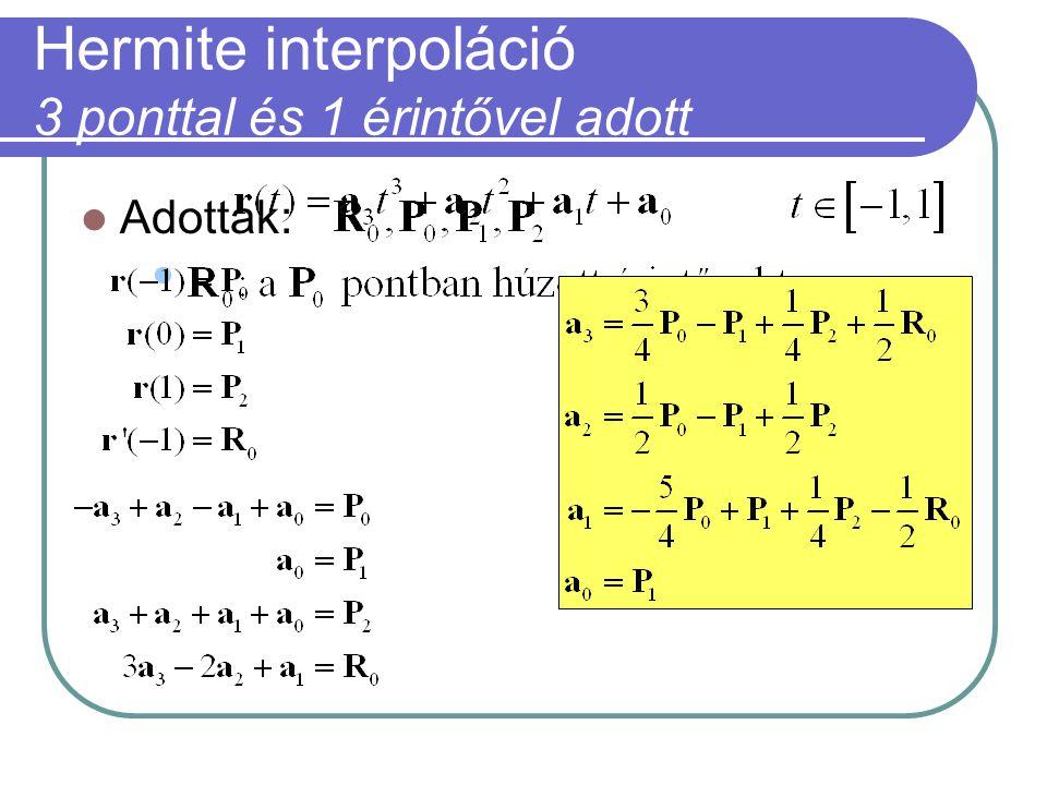 Hermite interpoláció 3 ponttal és 1 érintővel adott Adottak: