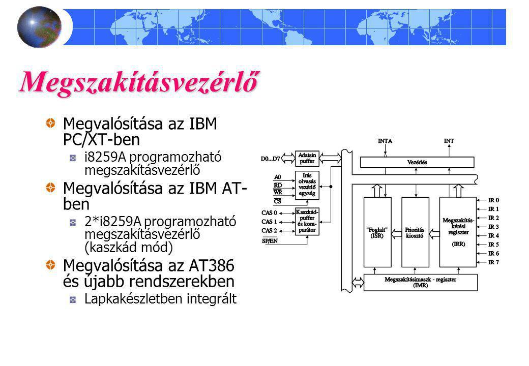 Megszakításvezérlő Megvalósítása az IBM PC/XT-ben i8259A programozható megszakításvezérlő Megvalósítása az IBM AT- ben 2*i8259A programozható megszakításvezérlő (kaszkád mód) Megvalósítása az AT386 és újabb rendszerekben Lapkakészletben integrált