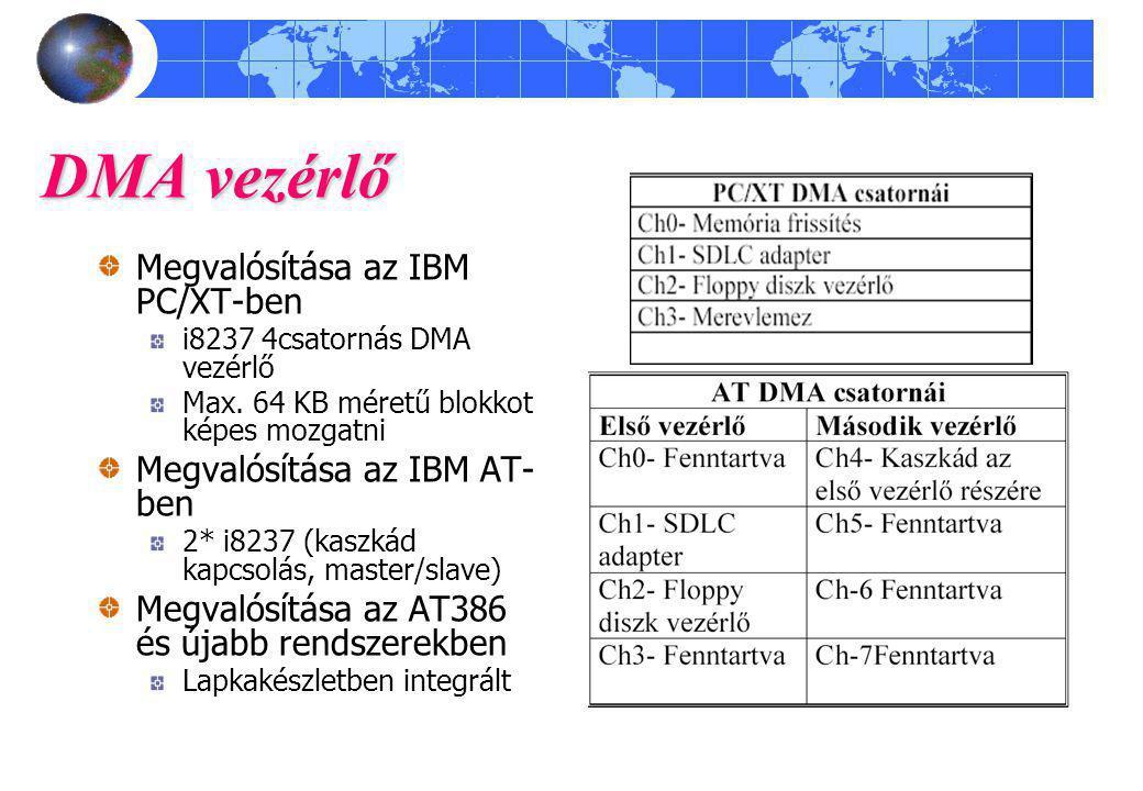 DMA vezérlő Megvalósítása az IBM PC/XT-ben i8237 4csatornás DMA vezérlő Max.