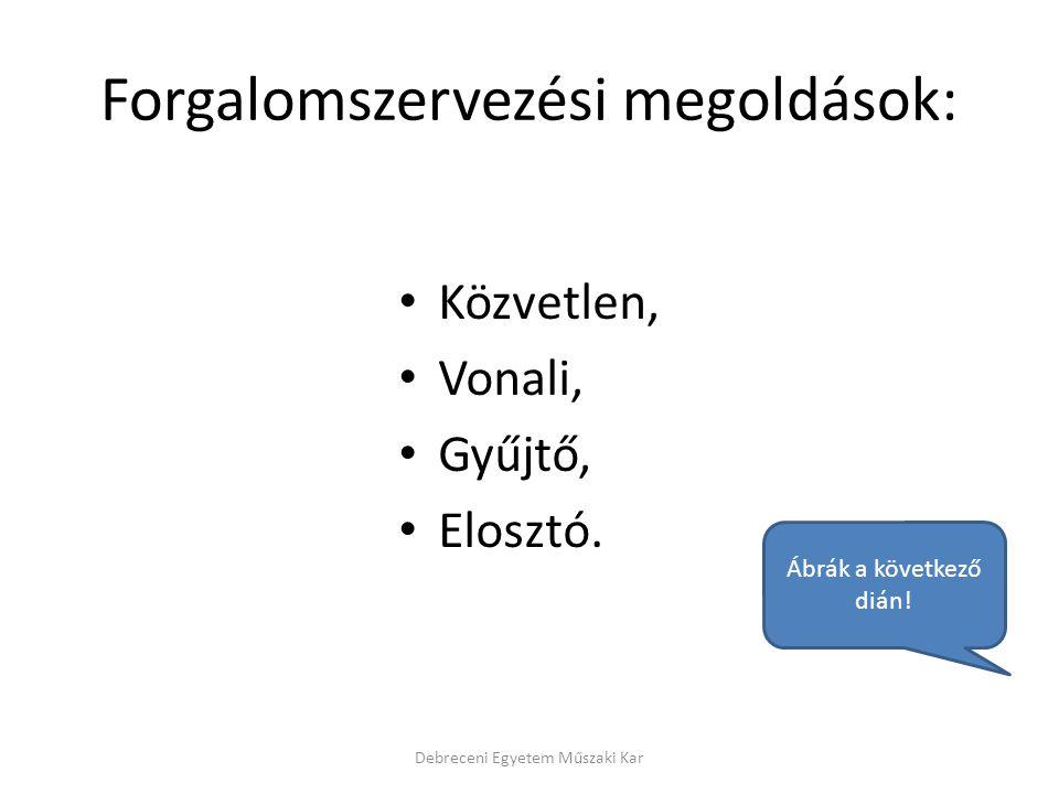 Forgalomszervezési megoldások: Közvetlen, Vonali, Gyűjtő, Elosztó.