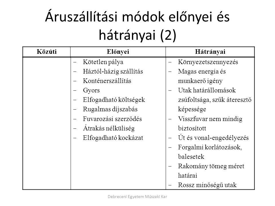 Áruszállítási módok előnyei és hátrányai (2) Debreceni Egyetem Műszaki Kar - Kötetlen pálya - Háztól-házig szállítás - Konténerszállítás - Gyors - Elfogadható költségek - Rugalmas díjszabás - Fuvarozási szerződés - Átrakás nélküliség - Elfogadható kockázat - Környezetszennyezés - Magas energia és munkaerő igény - Utak határállomások zsúfoltsága, szűk áteresztő képessége - Visszfuvar nem mindig biztosított - Út és vonal-engedélyezés - Forgalmi korlátozások, balesetek - Rakomány tömeg méret határai - Rossz minőségű utak KözútiElőnyeiHátrányai