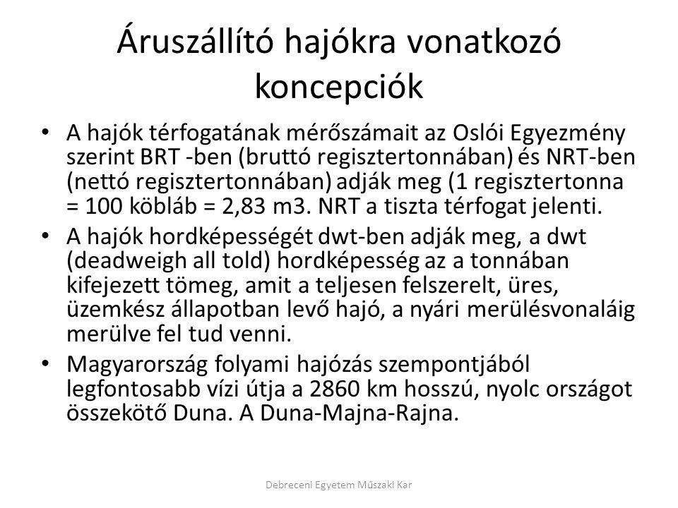 Áruszállító hajókra vonatkozó koncepciók A hajók térfogatának mérőszámait az Oslói Egyezmény szerint BRT -ben (bruttó regisztertonnában) és NRT-ben (nettó regisztertonnában) adják meg (1 regisztertonna = 100 köbláb = 2,83 m3.