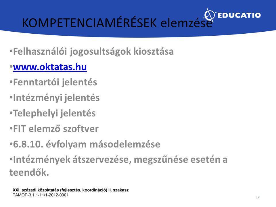 KOMPETENCIAMÉRÉSEK elemzése Felhasználói jogosultságok kiosztása www.oktatas.hu Fenntartói jelentés Intézményi jelentés Telephelyi jelentés FIT elemző