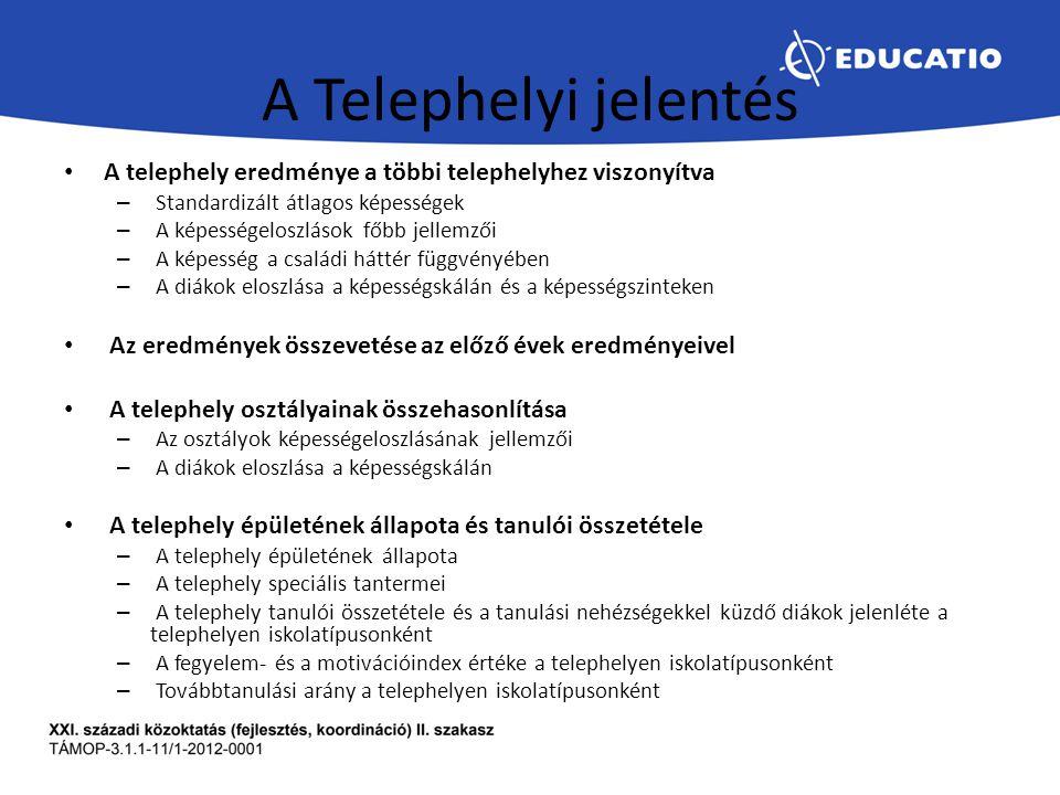 A Telephelyi jelentés A telephely eredménye a többi telephelyhez viszonyítva – Standardizált átlagos képességek – A képességeloszlások főbb jellemzői
