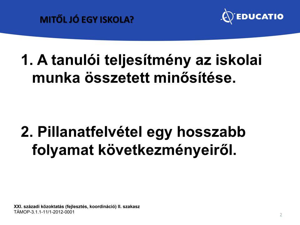KOMPETENCIAMÉRÉSEK elemzése Felhasználói jogosultságok kiosztása www.oktatas.hu Fenntartói jelentés Intézményi jelentés Telephelyi jelentés FIT elemző szoftver 6.8.10.