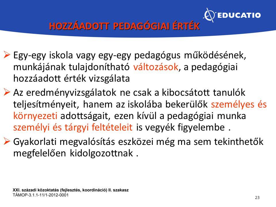 HOZZÁADOTT PEDAGÓGIAI ÉRTÉK  Egy-egy iskola vagy egy-egy pedagógus működésének, munkájának tulajdonítható változások, a pedagógiai hozzáadott érték v