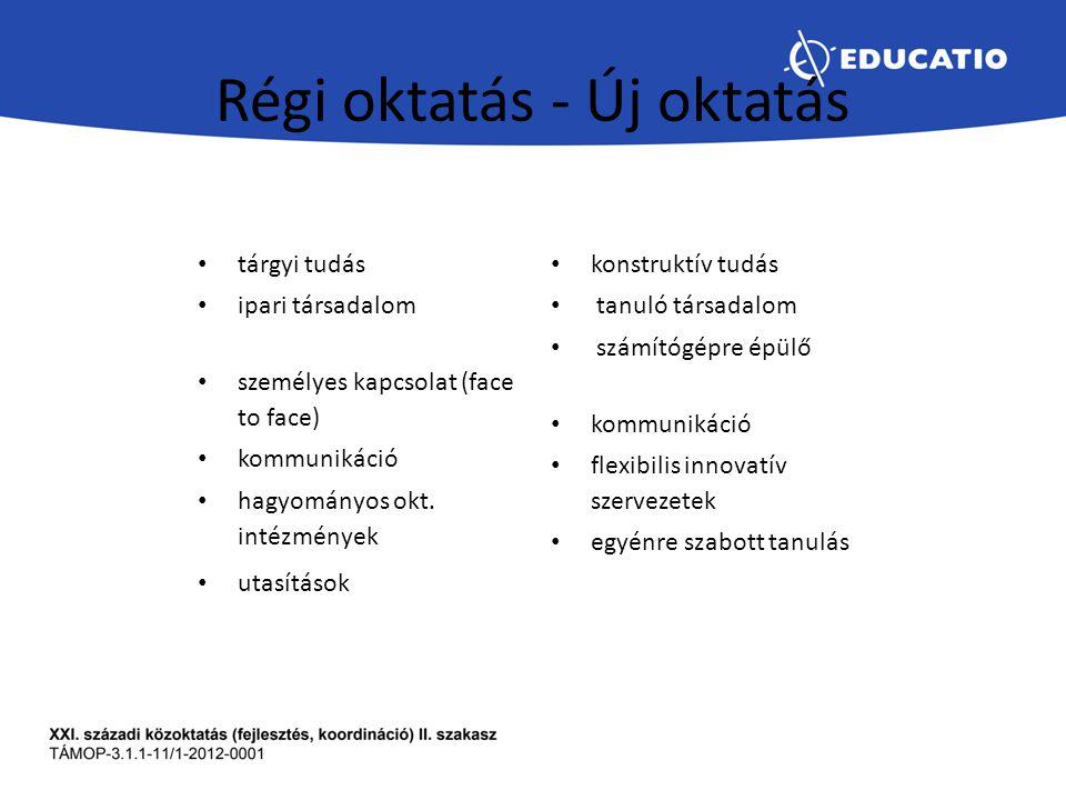 Régi oktatás - Új oktatás tárgyi tudás ipari társadalom személyes kapcsolat (face to face) kommunikáció hagyományos okt. intézmények utasítások konstr