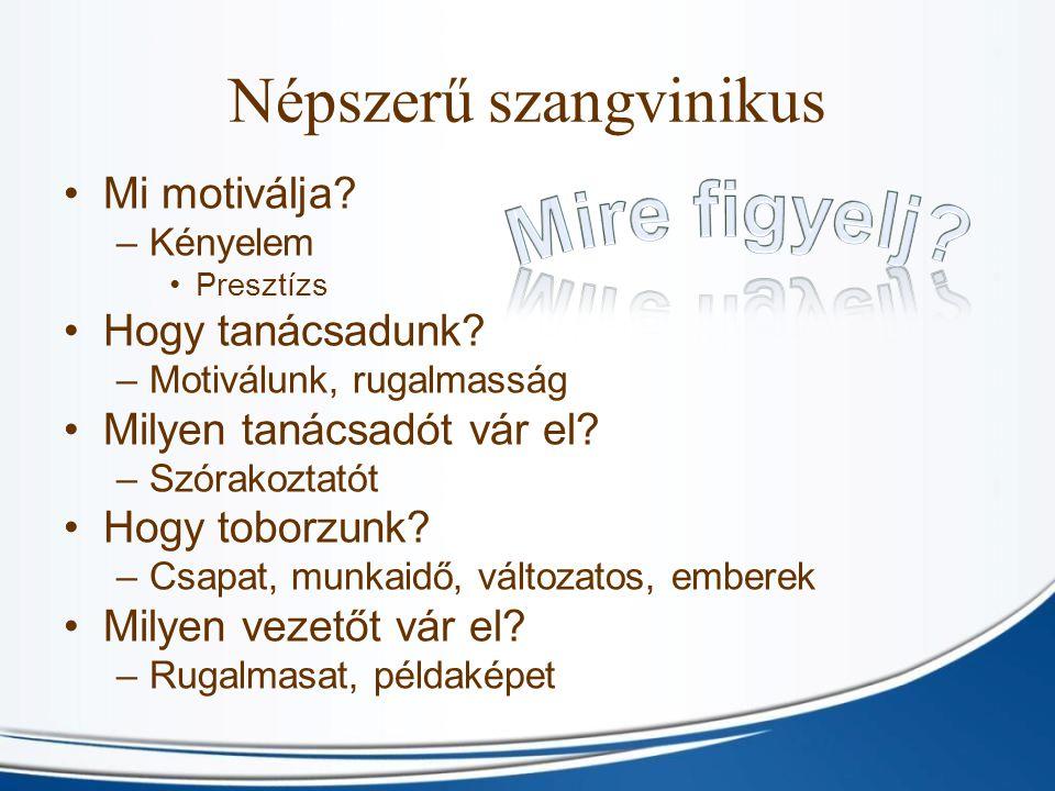 Népszerű szangvinikus Mi motiválja.–K–Kényelem Presztízs Hogy tanácsadunk.