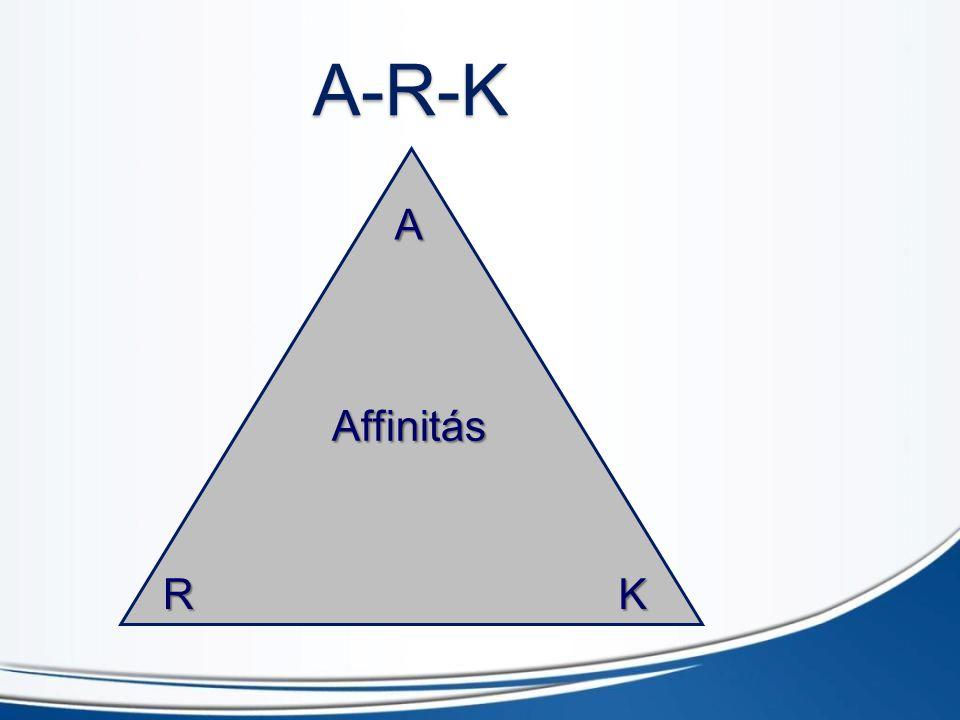 A-R-K Affinitás KR A