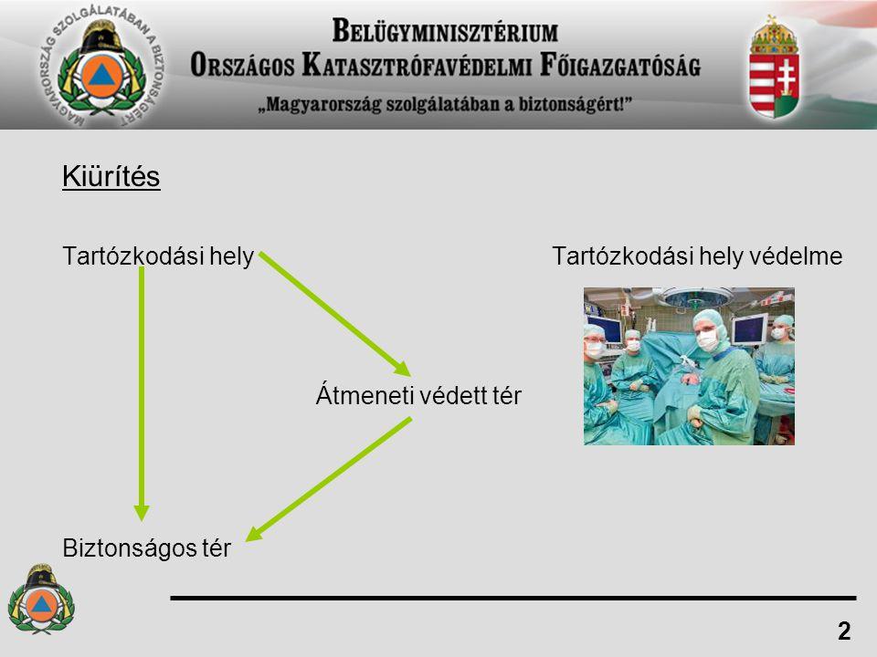 http://cdn.lvz- online.de/files/images/bild_770x770/00000 574/op- saal_dpacae2b6bbe41317987909.jpg Kiürítés Tartózkodási hely Tartózkodási hely védelm
