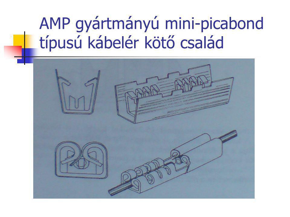 AMP MA-10 típusú érkötőgép soron következő két kötőhüvelyt automatikusan a kötőérbe húzza, a behelyezett két érpárt beköti majd ezután kiemeli.