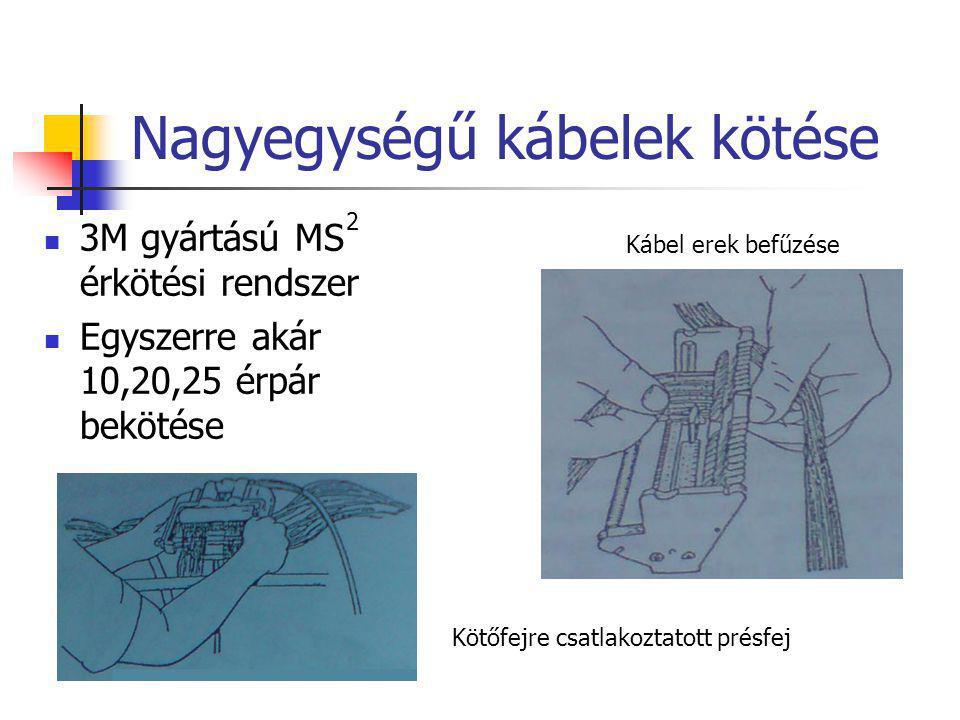 Nagyegységű kábelek kötése 3M gyártású MS érkötési rendszer Egyszerre akár 10,20,25 érpár bekötése 2 Kábel erek befűzése Kötőfejre csatlakoztatott pré