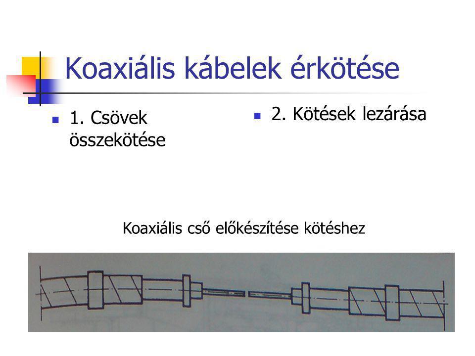 Koaxiális kábelek érkötése 1. Csövek összekötése 2. Kötések lezárása Koaxiális cső előkészítése kötéshez