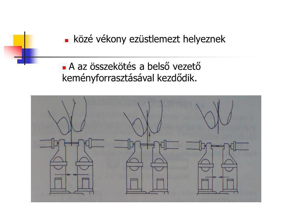 közé vékony ezüstlemezt helyeznek A az összekötés a belső vezető keményforrasztásával kezdődik.