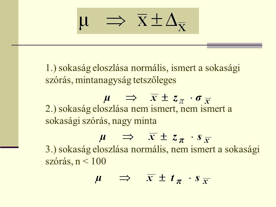 1.) sokaság eloszlása normális, ismert a sokasági szórás, mintanagyság tetszőleges 2.) sokaság eloszlása nem ismert, nem ismert a sokasági szórás, nag