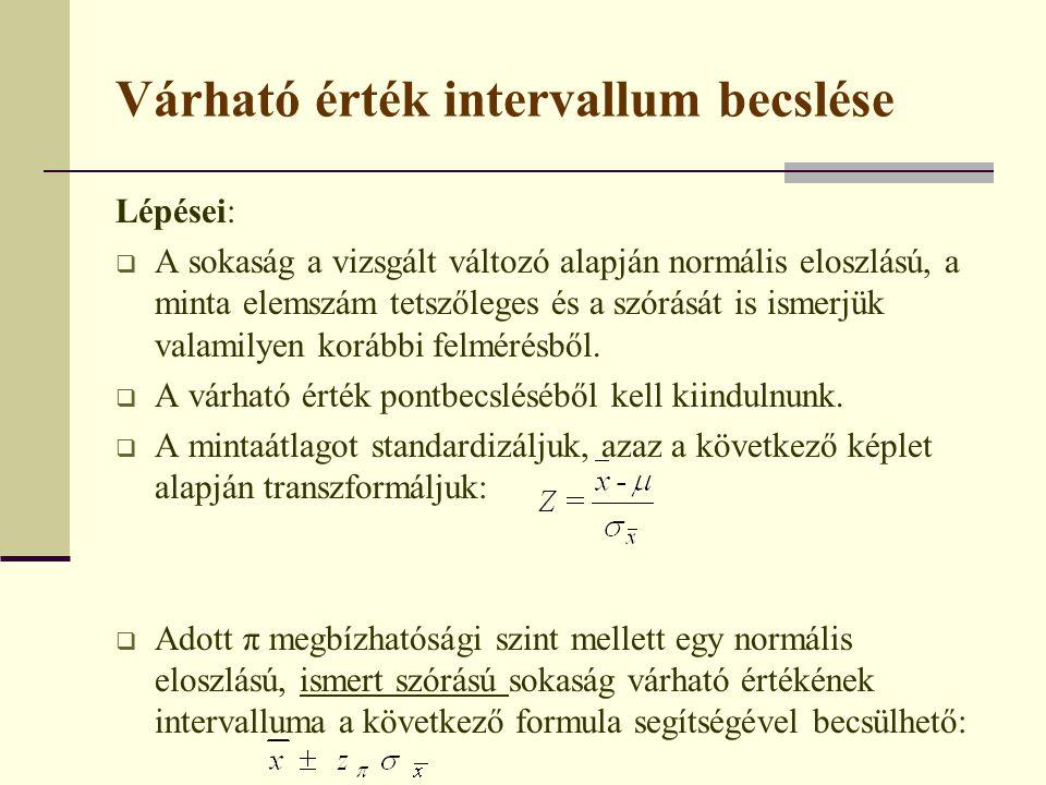 Várható érték intervallum becslése Lépései:  A sokaság a vizsgált változó alapján normális eloszlású, a minta elemszám tetszőleges és a szórását is i