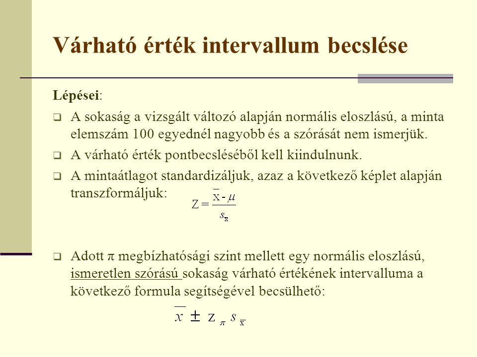 Várható érték intervallum becslése Lépései:  A sokaság a vizsgált változó alapján normális eloszlású, a minta elemszám 100 egyednél nagyobb és a szór