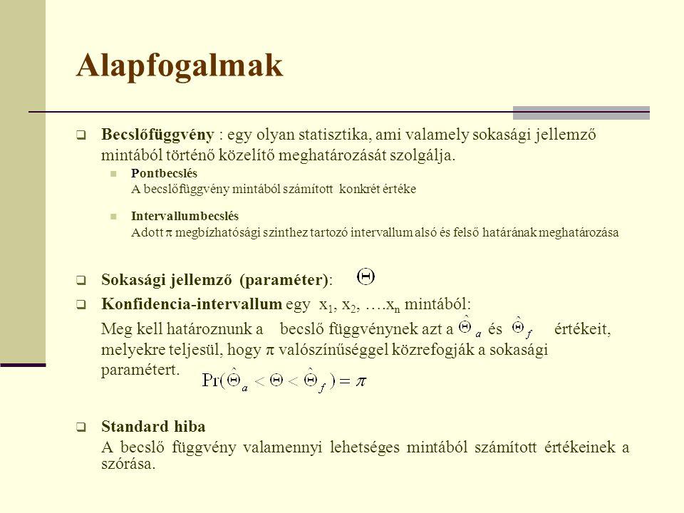 Alapfogalmak  Becslőfüggvény : egy olyan statisztika, ami valamely sokasági jellemző mintából történő közelítő meghatározását szolgálja. Pontbecslés