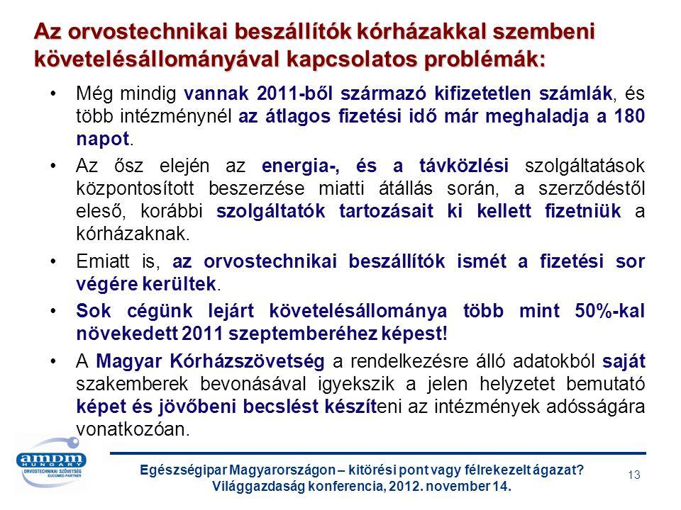 Egészségipar Magyarországon – kitörési pont vagy félrekezelt ágazat? Világgazdaság konferencia, 2012. november 14. 13 Még mindig vannak 2011-ből szárm
