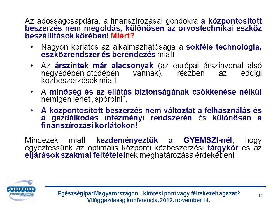 Egészségipar Magyarországon – kitörési pont vagy félrekezelt ágazat? Világgazdaság konferencia, 2012. november 14. 15 Az adósságcsapdára, a finanszíro