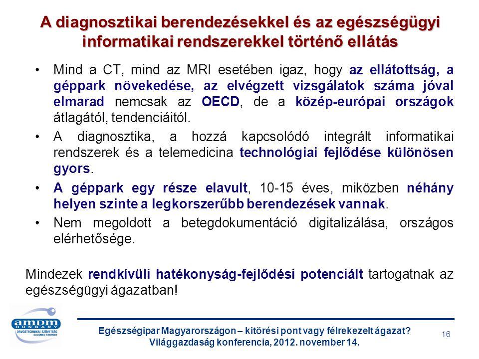 Egészségipar Magyarországon – kitörési pont vagy félrekezelt ágazat? Világgazdaság konferencia, 2012. november 14. 16 Mind a CT, mind az MRI esetében